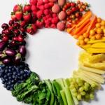 血型減肥法 – O型人